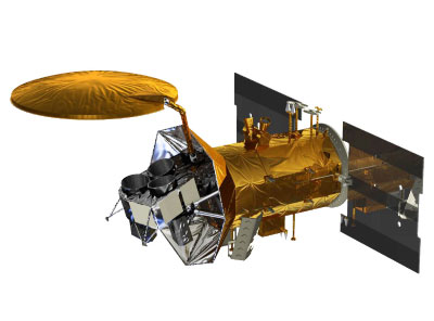 Visualization of the Aquarius/SAC-D spacecraft